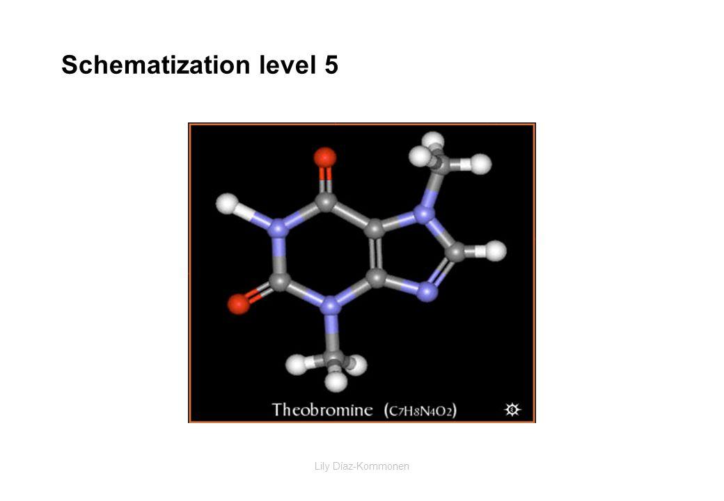 Lily Díaz-Kommonen Schematization level 5