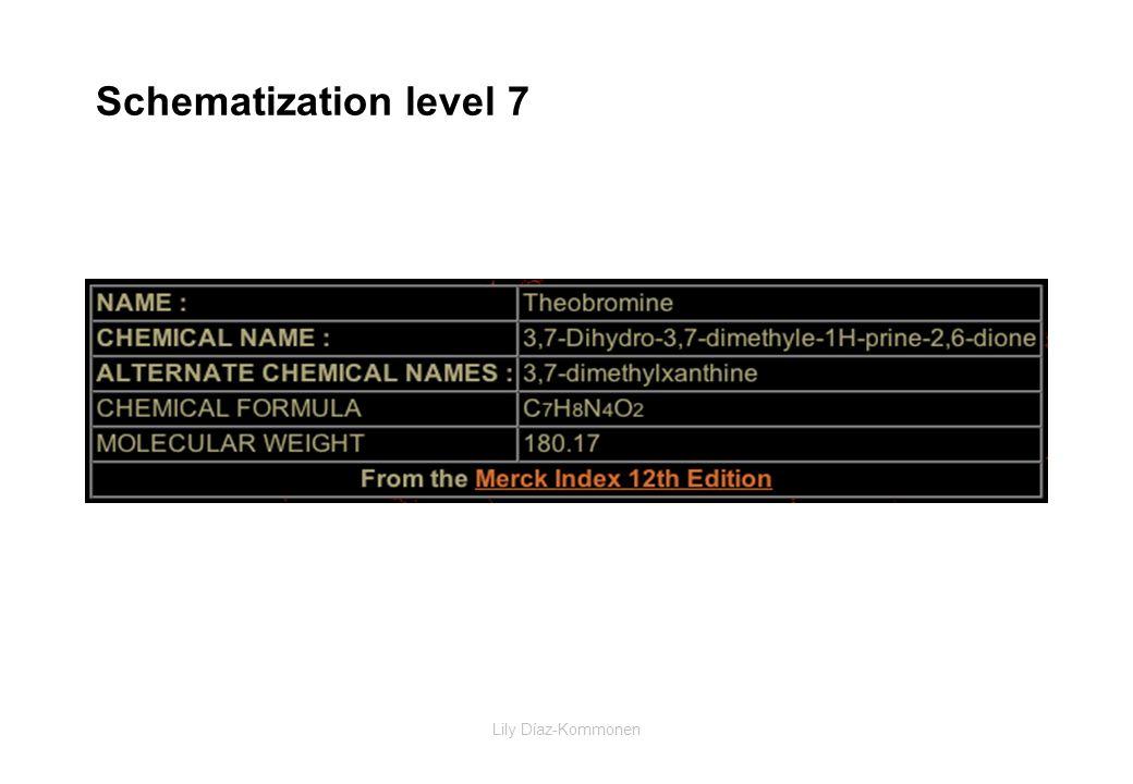 Lily Díaz-Kommonen Schematization level 7