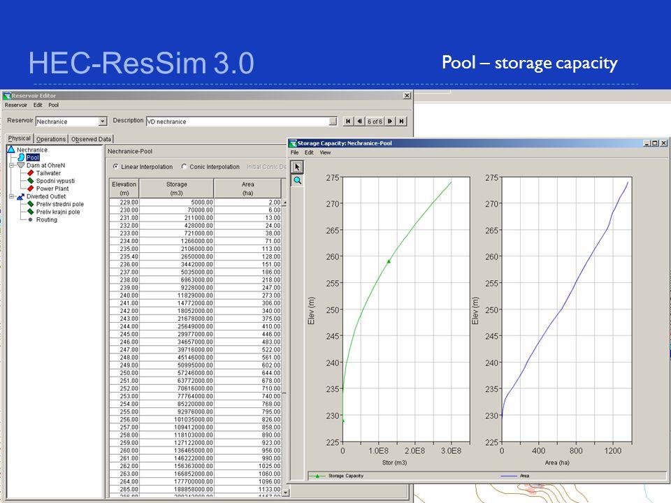 HEC-ResSim 3.0 Pool – storage capacity