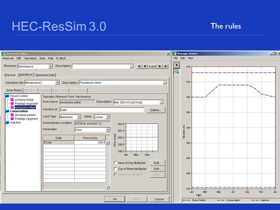 HEC-ResSim 3.0 The rules