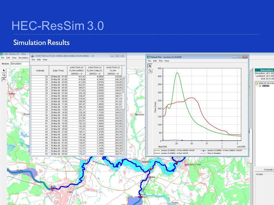 HEC-ResSim 3.0 Simulation Results
