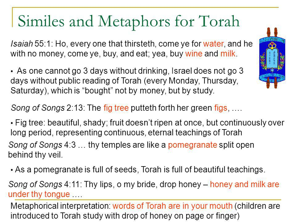 Similes and Metaphors for Torah Isaiah 55:1: Ho, every one that thirsteth, come ye for water, and he with no money, come ye, buy, and eat; yea, buy wi