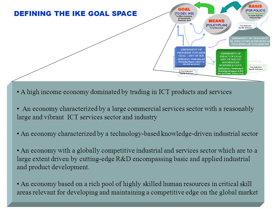 DEFINING THE IKE GOAL SPACE A high income economy dominated by trading in ICT products and services An economy characterized by a large commercial ser