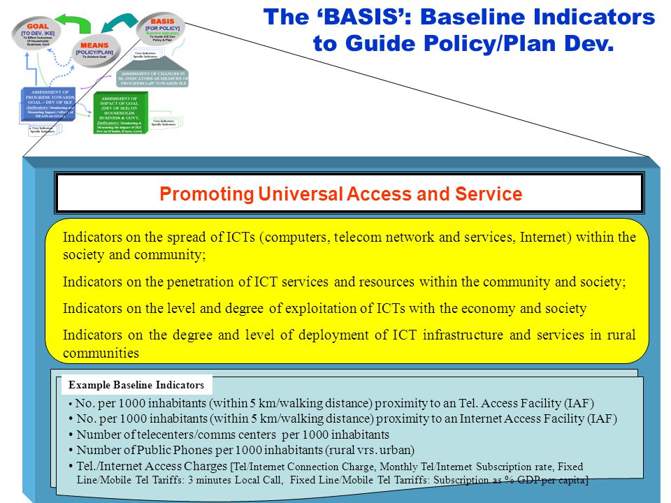 Promoting Universal Access and Service Indicators on the spread of ICTs (computers, telecom network and services, Internet) within the society and com