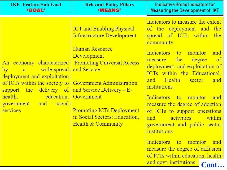 An economy characterized by a wide-spread deployment and exploitation of ICTs within the society to support the delivery of health, education, governm