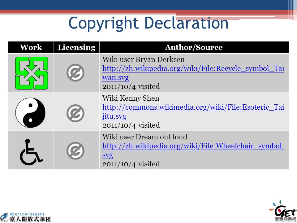 Copyright Declaration WorkLicensingAuthor/Source Wiki user Bryan Derksen http://zh.wikipedia.org/wiki/File:Recycle_symbol_Tai wan.svg 2011/10/4 visited Wiki Kenny Shen http://commons.wikimedia.org/wiki/File:Esoteric_Tai jitu.svg 2011/10/4 visited Wiki user Dream out loud http://zh.wikipedia.org/wiki/File:Wheelchair_symbol.