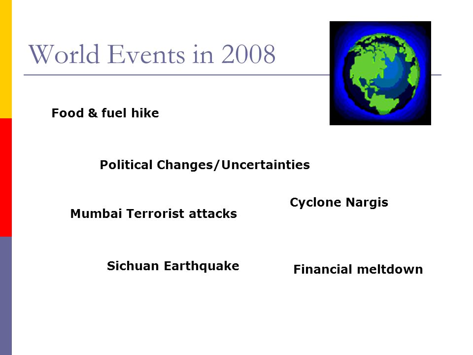 World Events in 2008 Political Changes/Uncertainties Mumbai Terrorist attacks Cyclone Nargis Sichuan Earthquake Food & fuel hike Financial meltdown