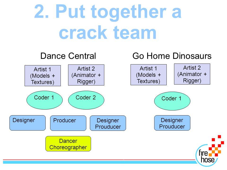 Dance CentralGo Home Dinosaurs Artist 1 (Models + Textures) Artist 2 (Animator + Rigger) Coder 1Coder 2 Designer ProducerDesigner Prouducer Artist 1 (Models + Textures) Artist 2 (Animator + Rigger) Coder 1 Designer Prouducer Dancer Choreographer