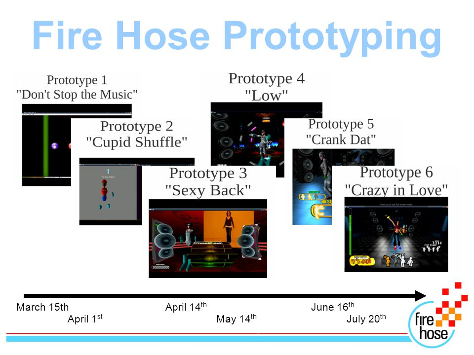 Fire Hose Prototyping March 15th April 14 th June 16 th April 1 st May 14 th July 20 th