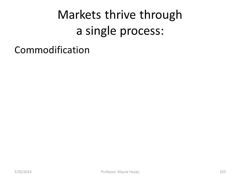 Markets thrive through a single process: Commodification 5/30/2014Professor Wayne Hayes103