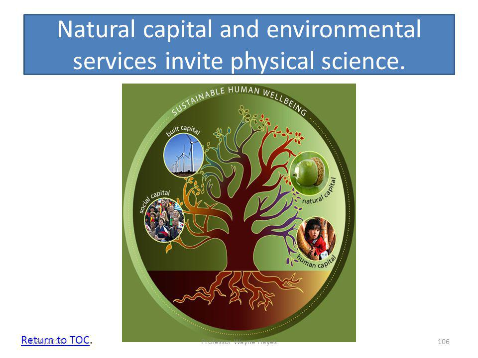 Natural capital and environmental services invite physical science. Return to TOCReturn to TOC. 5/30/2014Professor Wayne Hayes106