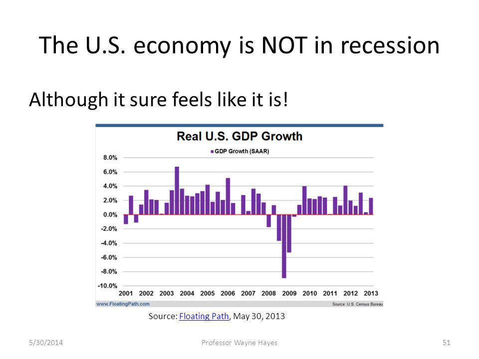 The U.S. economy is NOT in recession Although it sure feels like it is! 5/30/2014Professor Wayne Hayes51 Source: Floating Path, May 30, 2013Floating P