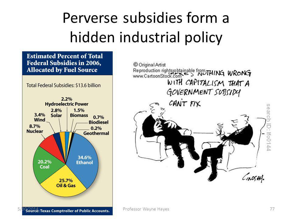 Perverse subsidies form a hidden industrial policy 5/30/2014Professor Wayne Hayes77