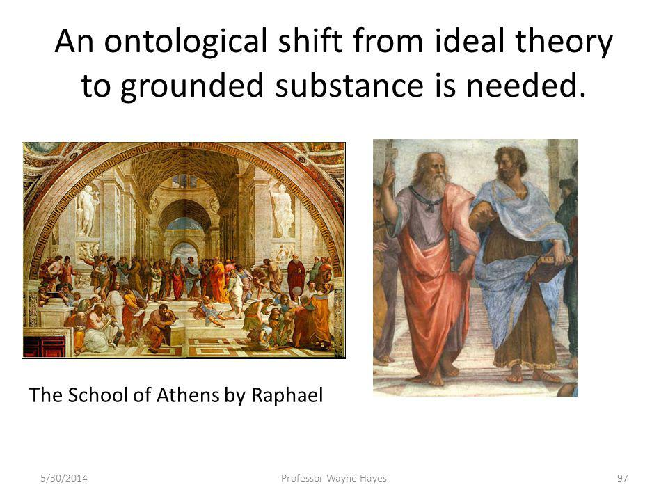 An ontological shift from ideal theory to grounded substance is needed. The School of Athens by Raphael 5/30/2014Professor Wayne Hayes97