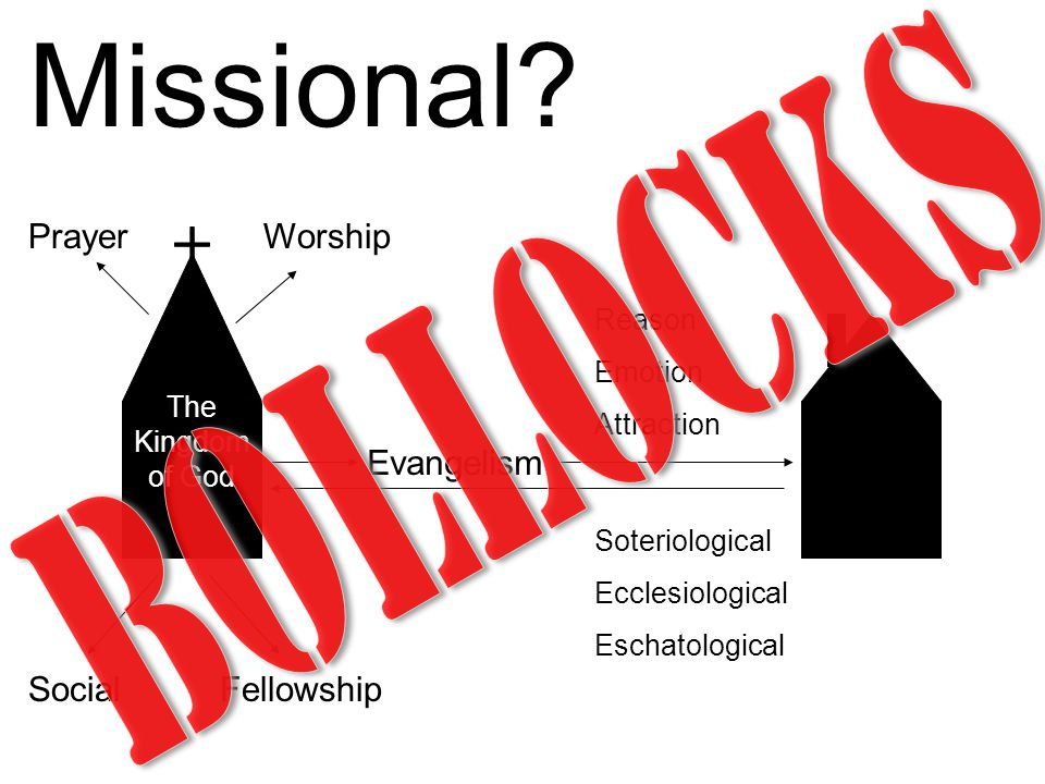 Missional? Worship Social Prayer Fellowship Evangelism Reason Emotion Attraction Soteriological Ecclesiological Eschatological The Kingdom of God