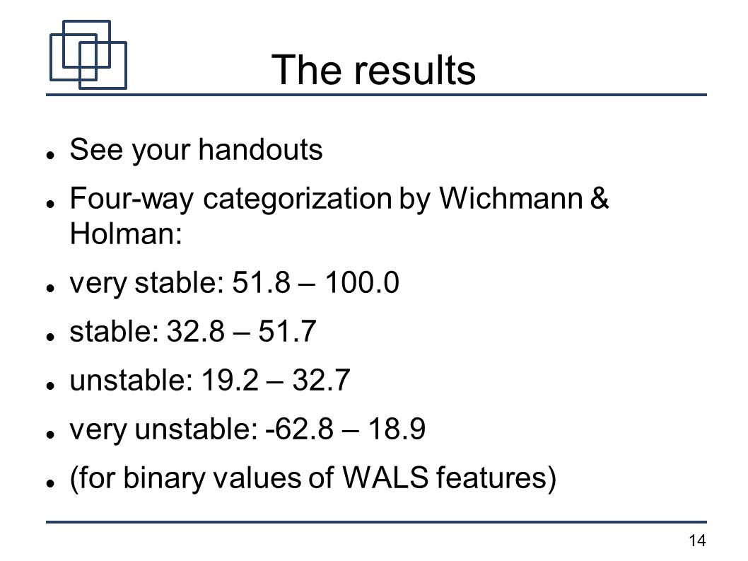 14 The results See your handouts Four-way categorization by Wichmann & Holman: very stable: 51.8 – 100.0 stable: 32.8 – 51.7 unstable: 19.2 – 32.7 ver