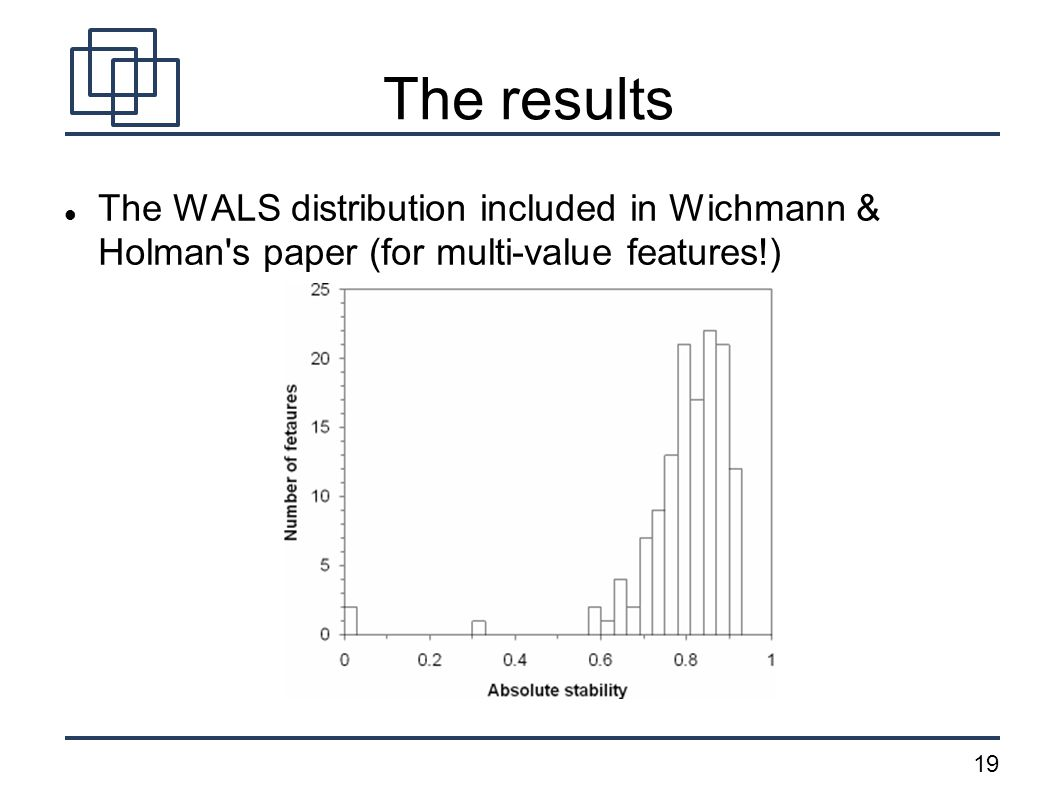 19 The results The WALS distribution included in Wichmann & Holman s paper (for multi-value features!)