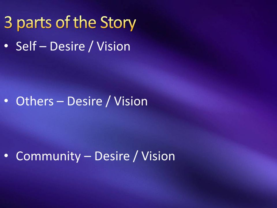 Self – Desire / Vision Others – Desire / Vision Community – Desire / Vision