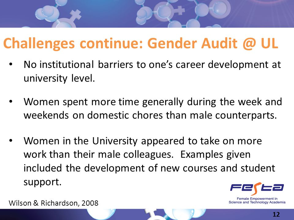 Slide 12 No institutional barriers to ones career development at university level. Women spent more time generally during the week and weekends on dom