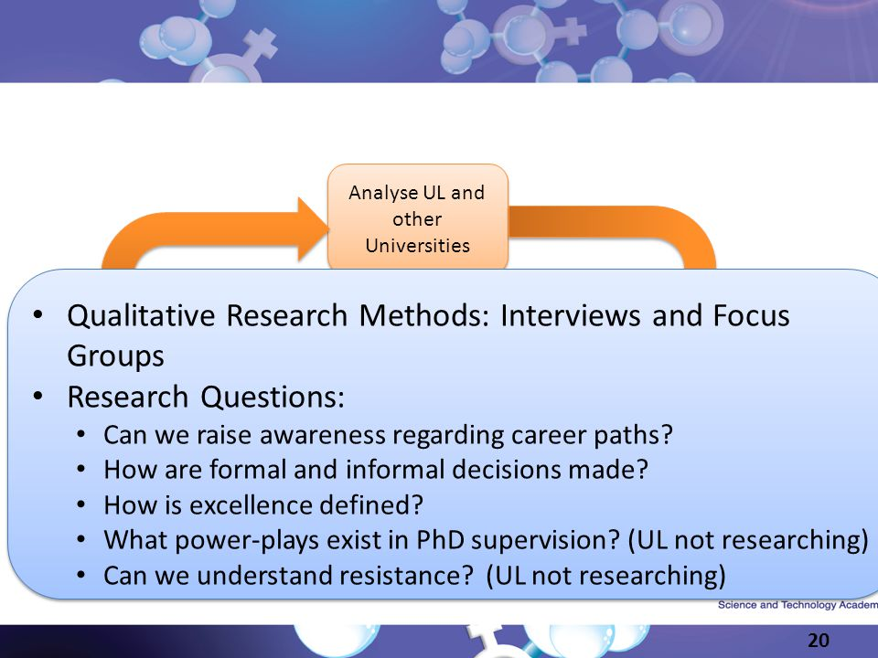 Slide 20 Implement and Measure Recommendations Analyse Published Research Analyse UL and other Universities 20 Develop Recommendations from outcomes Q