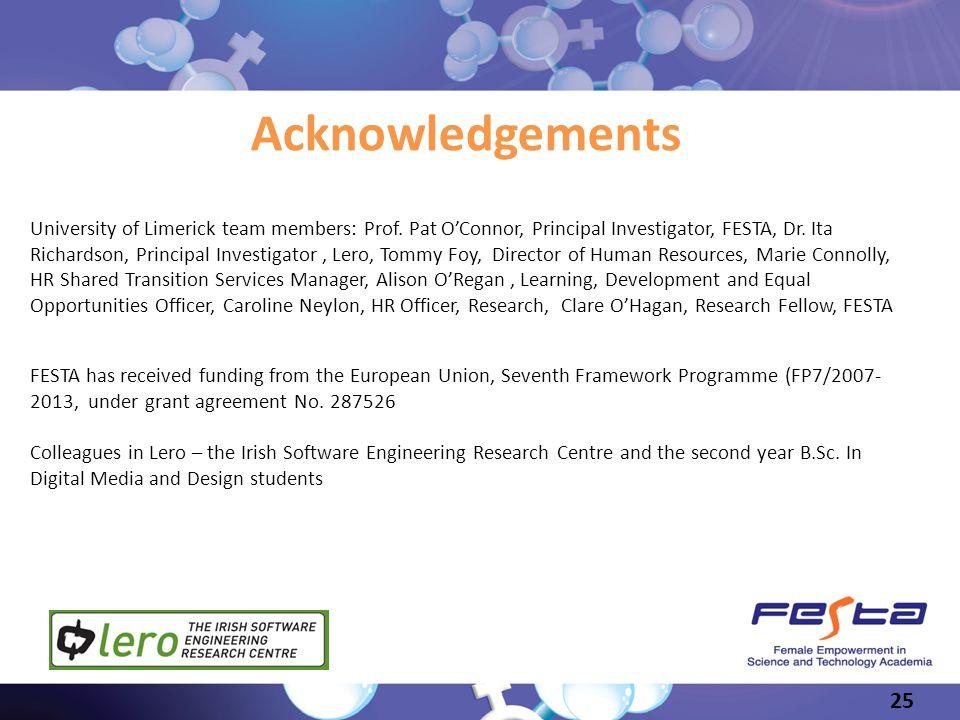 Slide 25 Acknowledgements University of Limerick team members: Prof. Pat OConnor, Principal Investigator, FESTA, Dr. Ita Richardson, Principal Investi