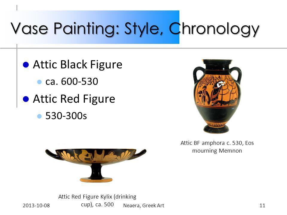 Vase Painting: Style, Chronology Attic Black Figure ca. 600-530 Attic Red Figure 530-300s Attic BF amphora c. 530, Eos mourning Memnon Attic Red Figur