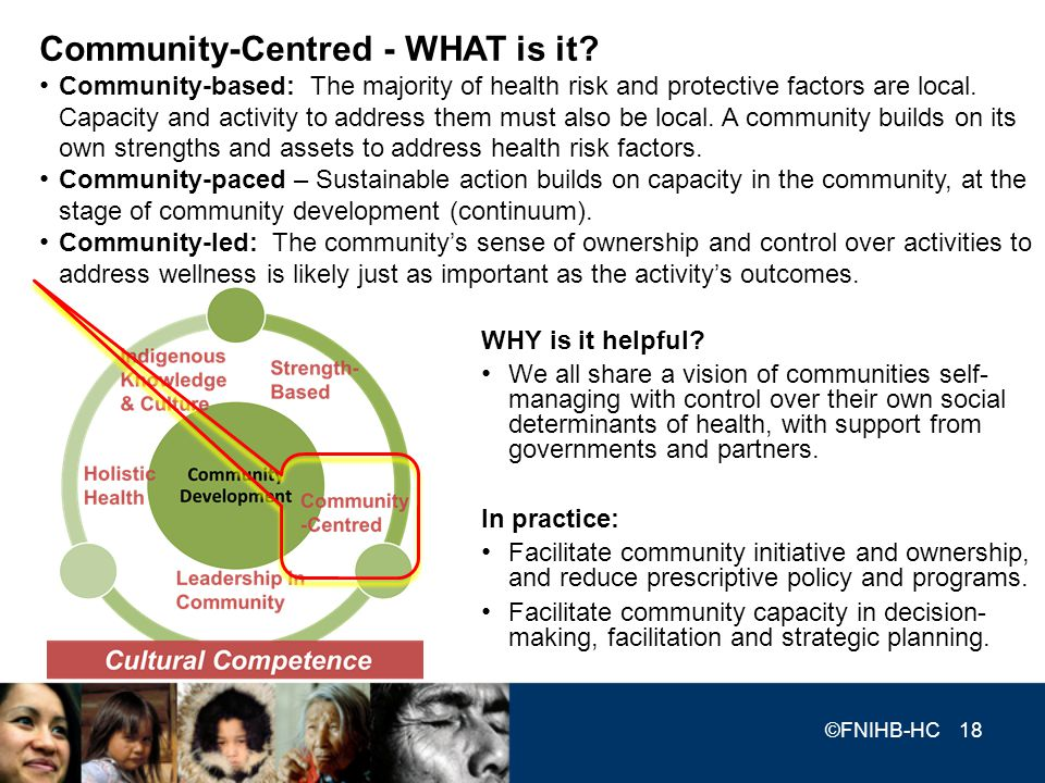 WHY is it helpful? We all share a vision of communities self- managing with control over their own social determinants of health, with support from go
