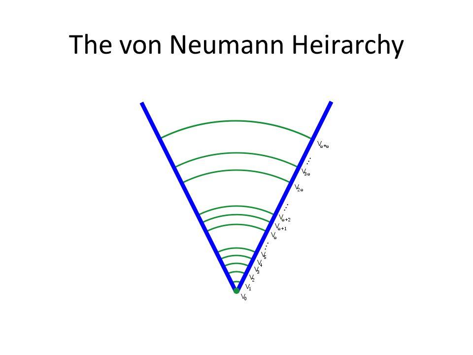 The von Neumann Heirarchy