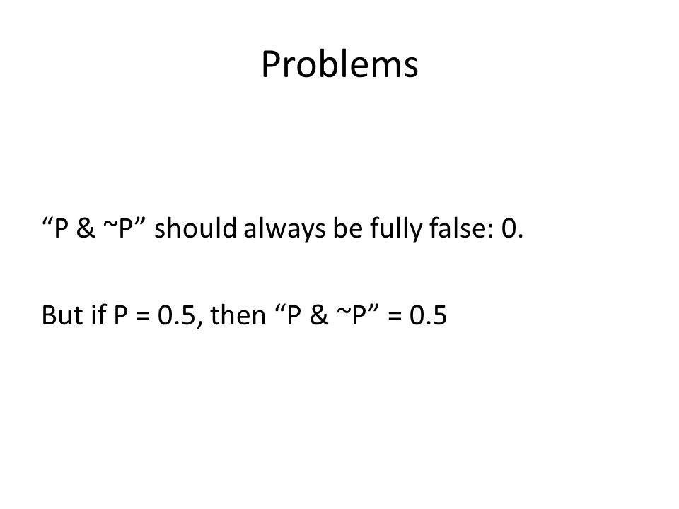 Problems P & ~P should always be fully false: 0. But if P = 0.5, then P & ~P = 0.5