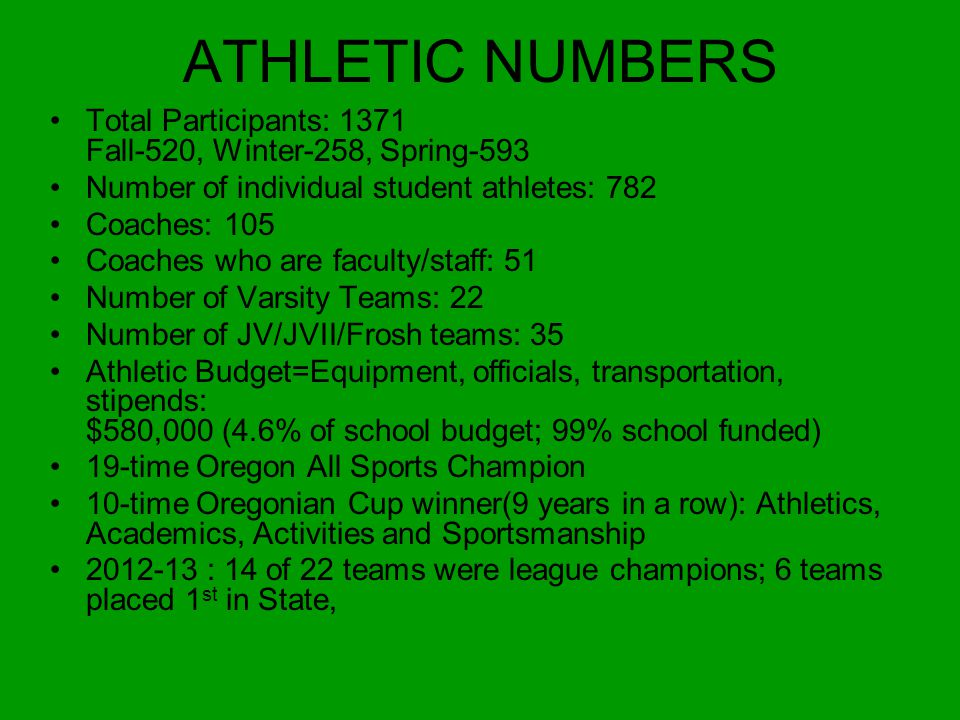 ATHLETIC NUMBERS Total Participants: 1371 Fall-520, Winter-258, Spring-593 Number of individual student athletes: 782 Coaches: 105 Coaches who are faculty/staff: 51 Number of Varsity Teams: 22 Number of JV/JVII/Frosh teams: 35 Athletic Budget=Equipment, officials, transportation, stipends: $580,000 (4.6% of school budget; 99% school funded) 19-time Oregon All Sports Champion 10-time Oregonian Cup winner(9 years in a row): Athletics, Academics, Activities and Sportsmanship 2012-13 : 14 of 22 teams were league champions; 6 teams placed 1 st in State,