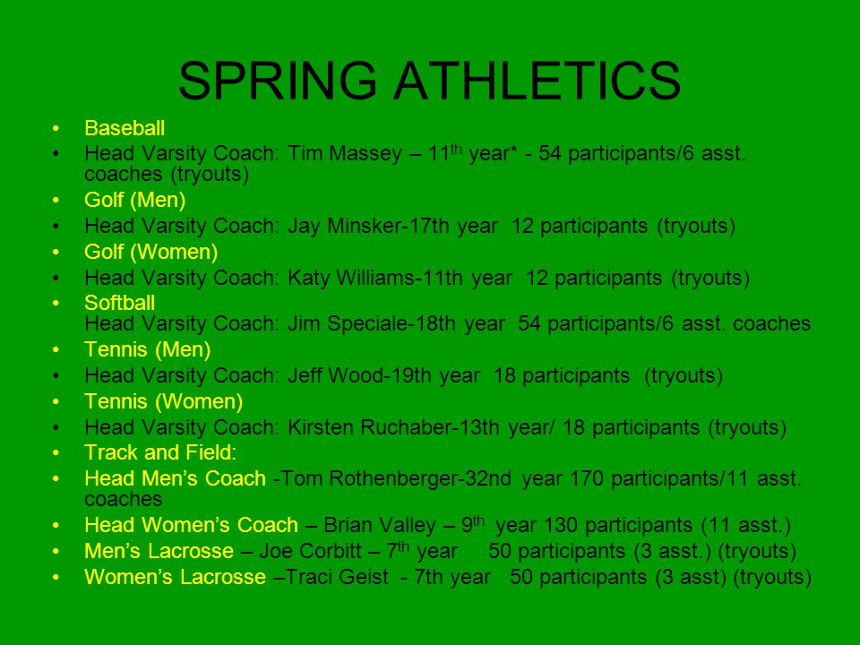 SPRING ATHLETICS Baseball Head Varsity Coach: Tim Massey – 11 th year* - 54 participants/6 asst.