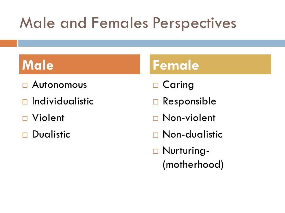 Male and Females Perspectives Autonomous Individualistic Violent Dualistic Caring Responsible Non-violent Non-dualistic Nurturing- (motherhood) MaleFe