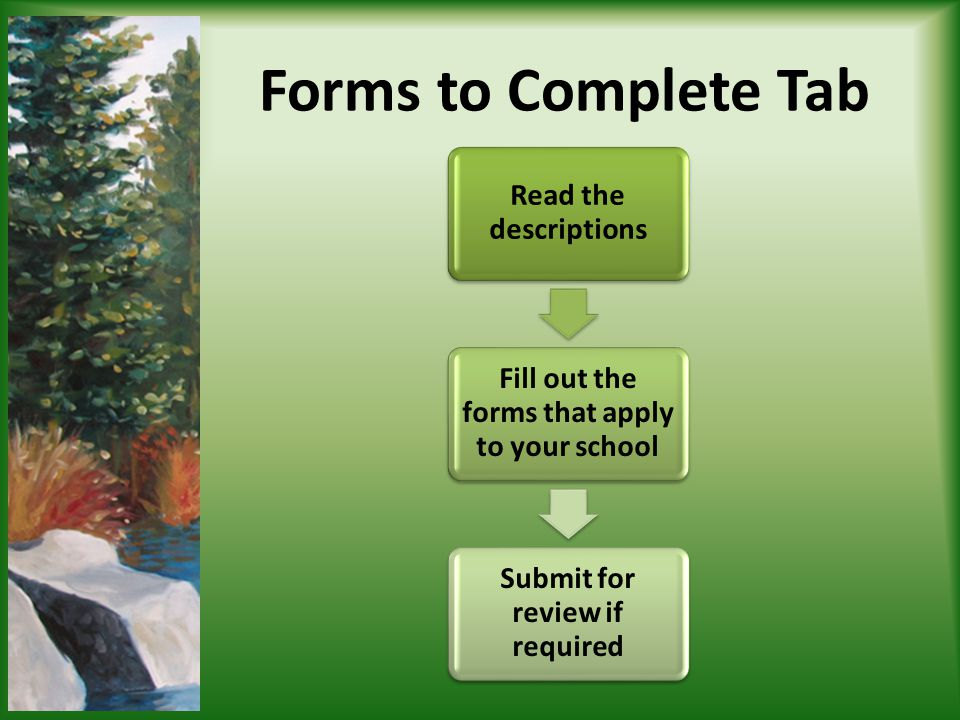 Read the descriptions Fill out the forms that apply to your school Submit for review if required