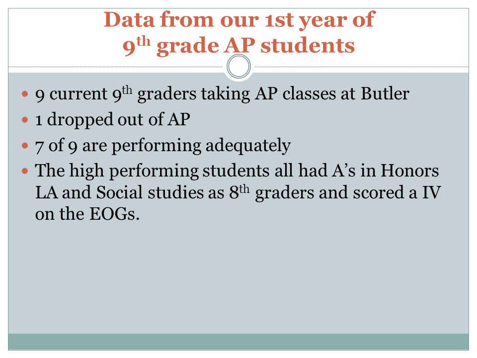 Data from our 1st year of 9 th grade AP students 9 current 9 th graders taking AP classes at Butler 1 dropped out of AP 7 of 9 are performing adequately The high performing students all had As in Honors LA and Social studies as 8 th graders and scored a IV on the EOGs.