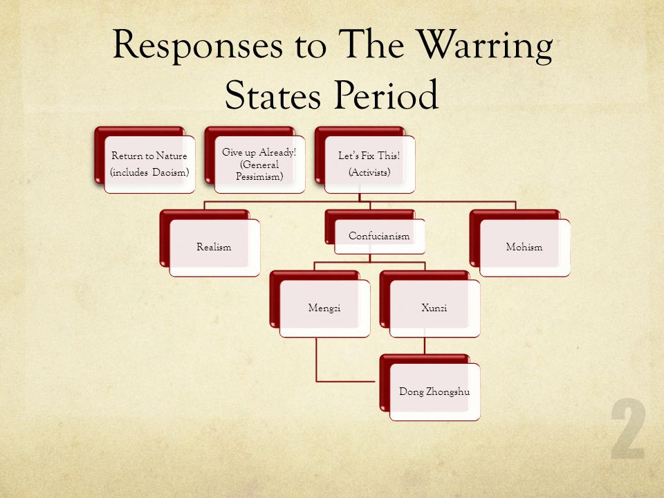 Responses to The Warring States Period Return to Nature (includes Daoism) Give up Already! (General Pessimism) Lets Fix This! (Activists) Realism Conf