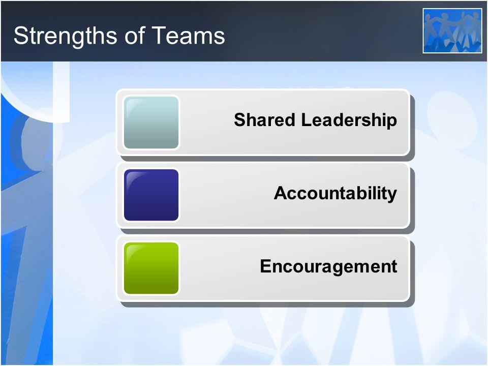 Strengths of Teams Shared Leadership Accountability Encouragement