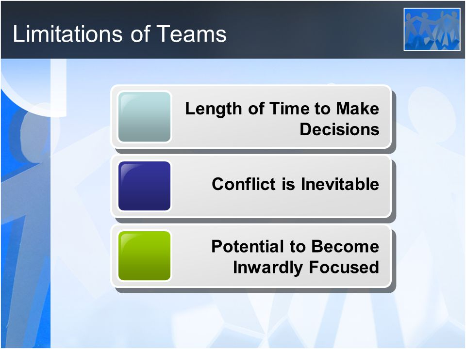 Limitations of Teams Length of Time to Make Decisions Conflict is Inevitable Potential to Become Inwardly Focused