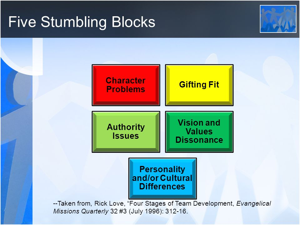 Five Stumbling Blocks --Taken from, Rick Love, Four Stages of Team Development, Evangelical Missions Quarterly 32 #3 (July 1996): 312-16.