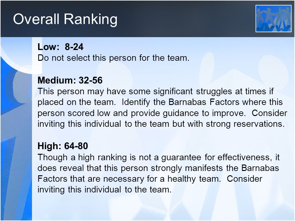 Overall Ranking Low: 8-24 Do not select this person for the team.