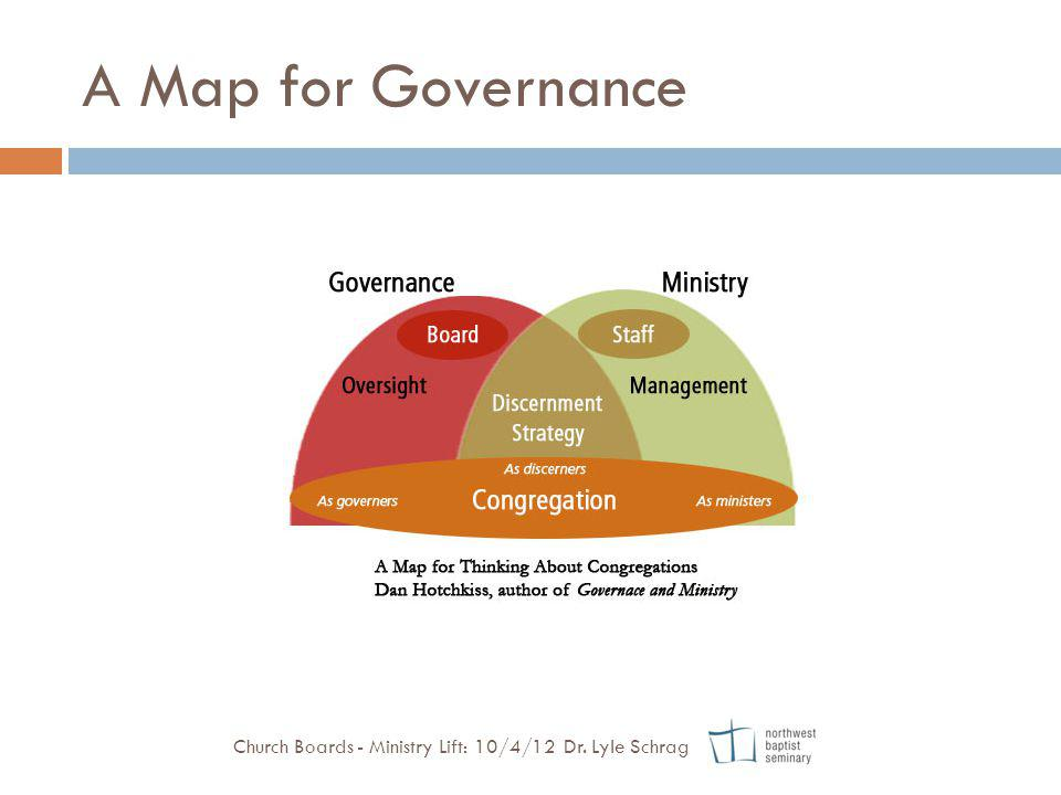 A Map for Governance Church Boards - Ministry Lift: 10/4/12 Dr. Lyle Schrag