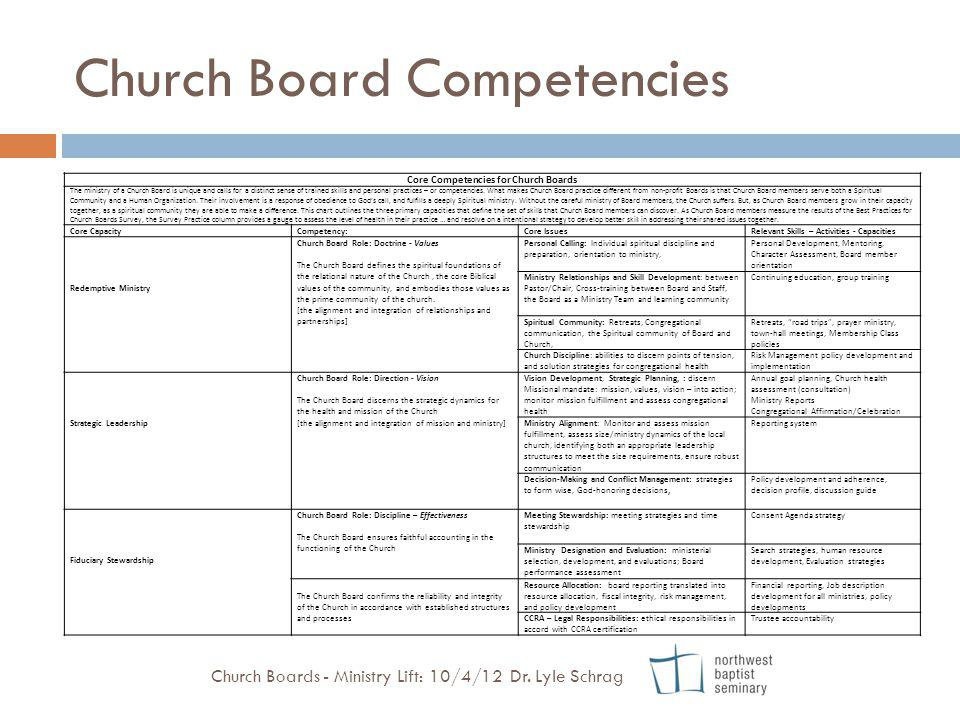 Church Board Competencies Core Competencies for Church Boards The ministry of a Church Board is unique and calls for a distinct sense of trained skill