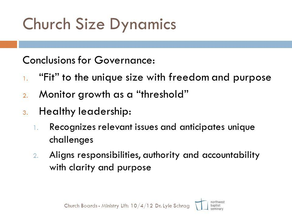 Church Size Dynamics Conclusions for Governance: 1. Fit to the unique size with freedom and purpose 2. Monitor growth as a threshold 3. Healthy leader