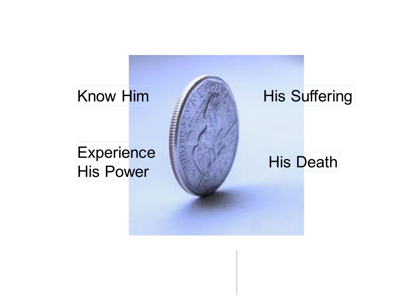 Know Him Experience His Power His Suffering His Death