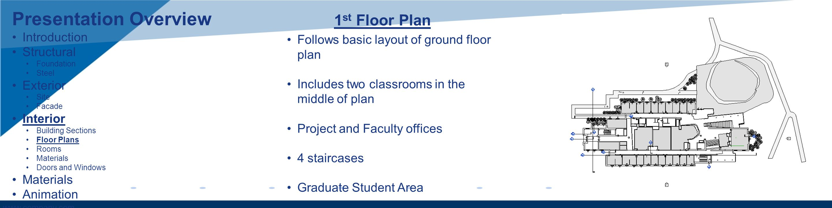 www.company.com Follows basic layout of ground floor plan Includes two classrooms in the middle of plan Project and Faculty offices 4 staircases Graduate Student Area 1 st Floor Plan Presentation Overview Introduction Structural Foundation Steel Exterior Site Facade Interior Building Sections Floor Plans Rooms Materials Doors and Windows Materials Animation