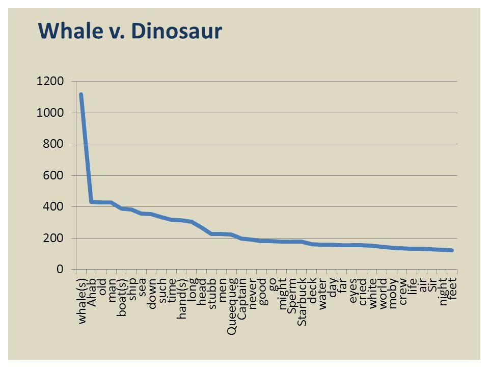 Whale v. Dinosaur