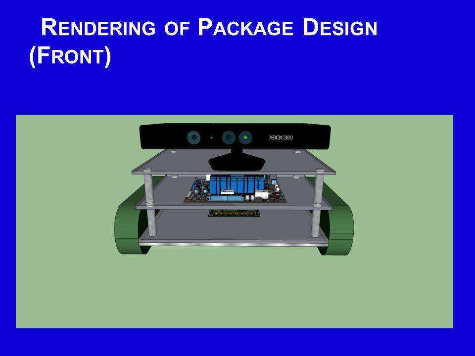 R ENDERING OF P ACKAGE D ESIGN (F RONT )