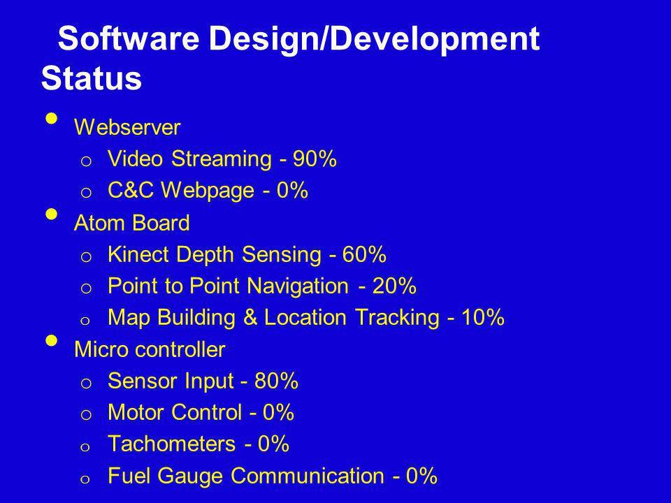 Webserver o Video Streaming - 90% o C&C Webpage - 0% Atom Board o Kinect Depth Sensing - 60% o Point to Point Navigation - 20% o Map Building & Locati