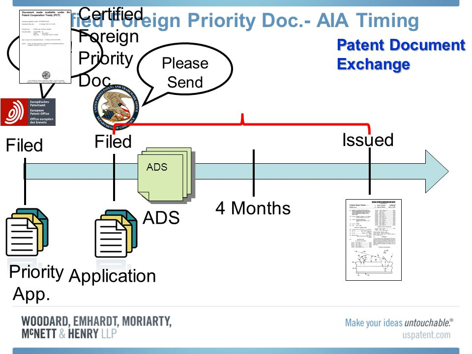 Sure! Certified Foreign Priority Doc.- AIA Timing Application Filed Issued 4 Months ADS Filed Priority App. Certified Foreign Priority Doc. Patent Doc