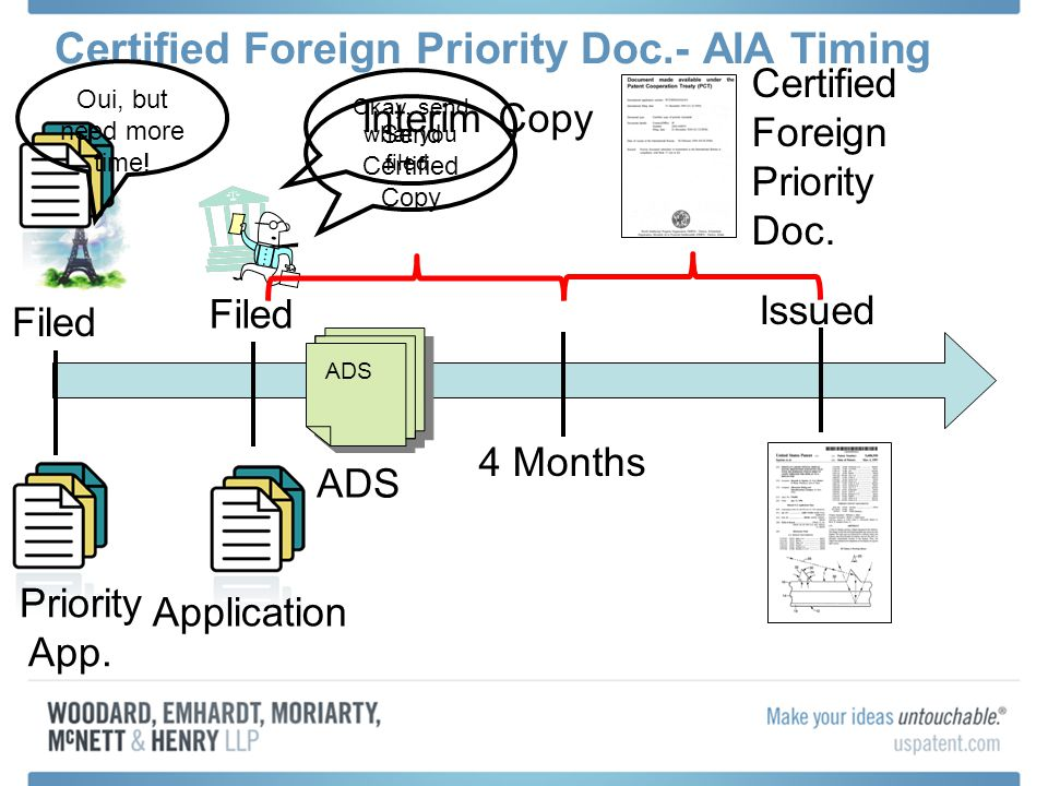 Certified Foreign Priority Doc.- AIA Timing Application Filed Issued 4 Months ADS Filed Priority App. Certified Foreign Priority Doc. Interim Copy Oui