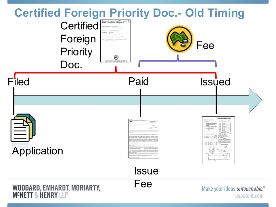Certified Foreign Priority Doc.- Old Timing Application FiledIssue Fee Paid Issued Fee Certified Foreign Priority Doc.